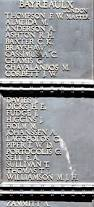 Tower Hill Names