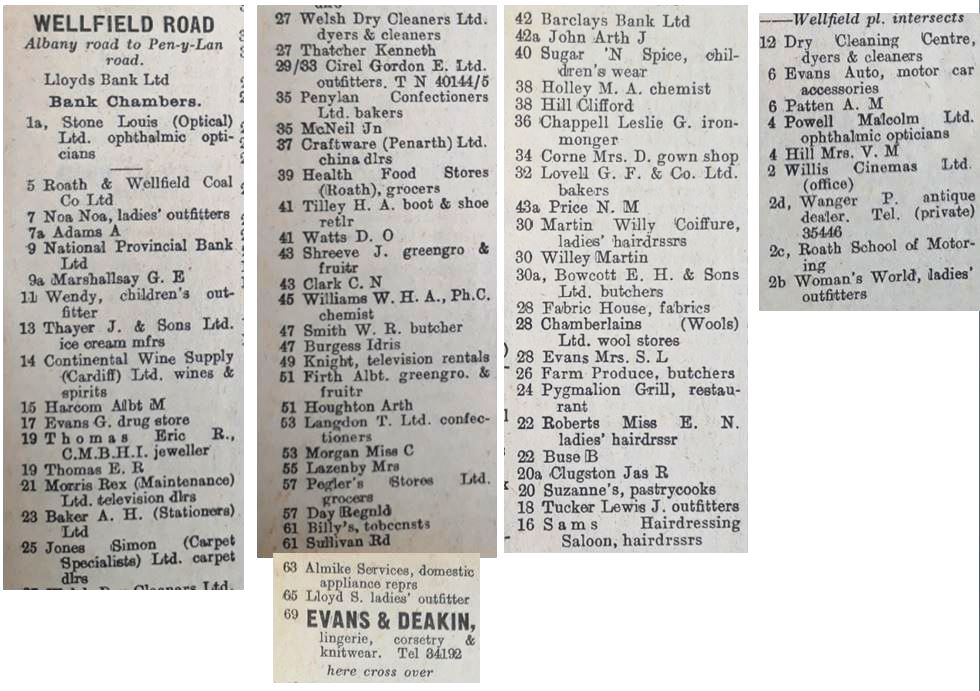 Wellfield ROad, Roath, Cardiff 1972