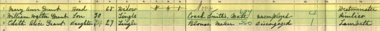 Grant family 1911