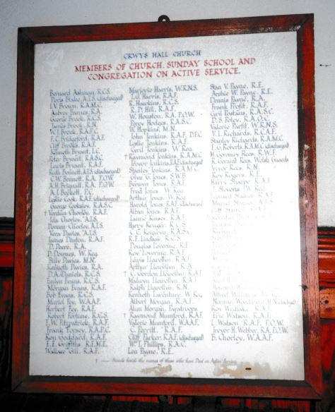 Crwys Hall WWII Roll of Honour